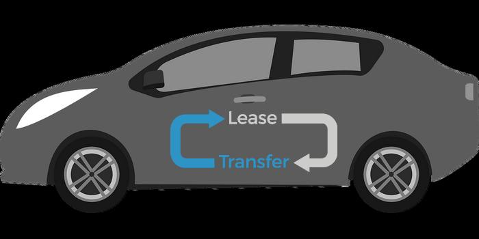 annonces de transfert de leasing de voiture en suisse